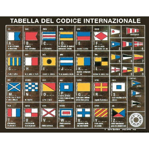 Codes internationaux de navigation 40 x 29 cm