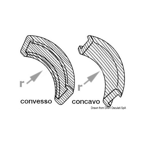 Angle concave